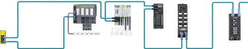 TURCK multiprotocol industrial ethernet distributed I/O